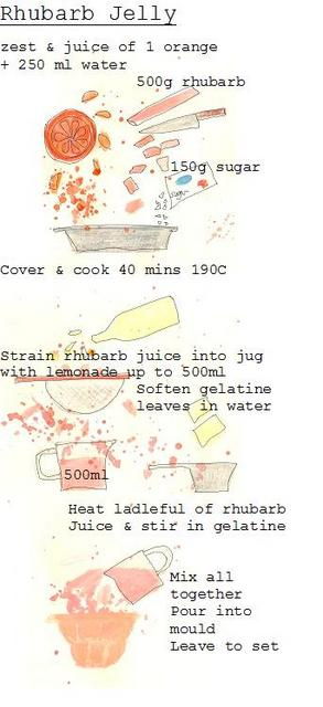 rhubarb jelly typed